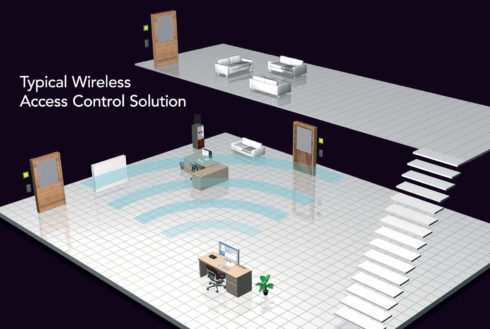 activa-pro-access-control-wi-fi-set-up
