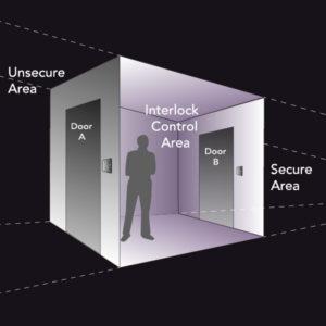 Activa Pro Interlock